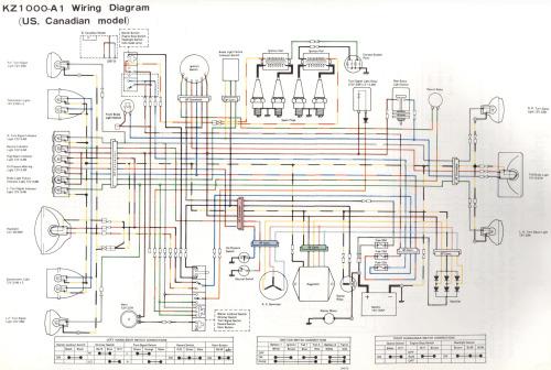 Kz1000 Wiring Diagram - Wiring Diagram Schematic