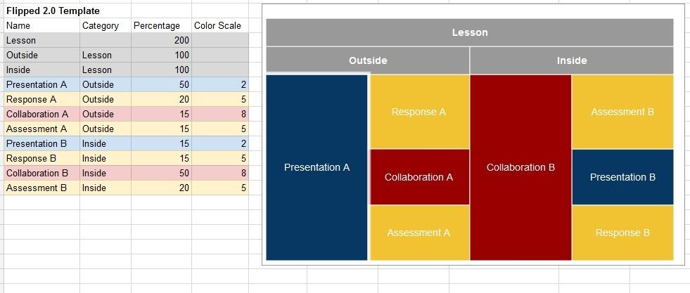 Portable Pedagogy \u2014 Visual Lesson Plans