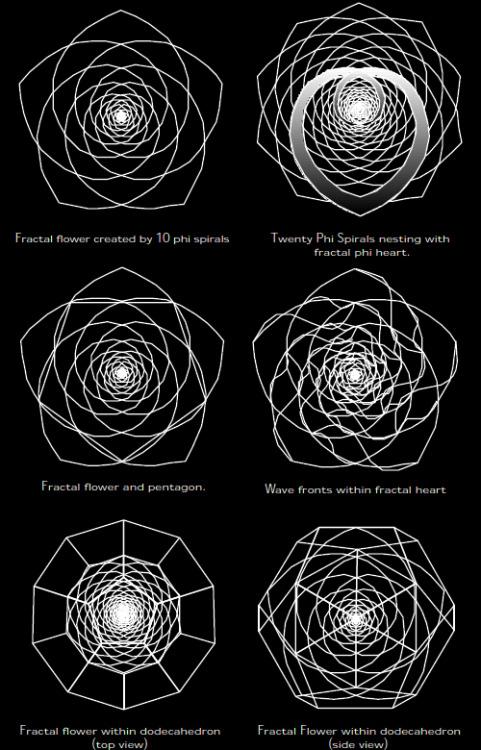 3d 4k Fbb Wallpaper Fractal Spiral Tumblr