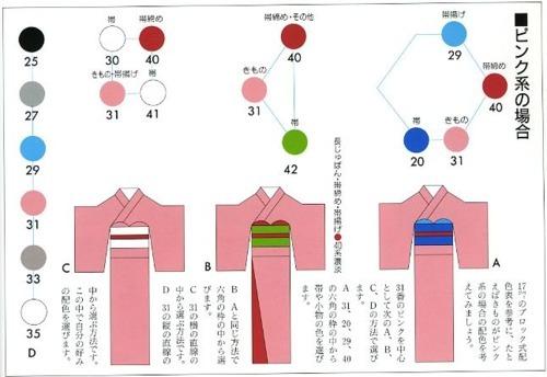Kimono Nagoya — Traditional Kimono Colors