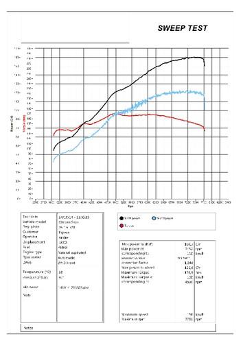 bmw e36 wiring connectors auto electrical wiring diagramcitroen saxo 1 6 16v engine improvement