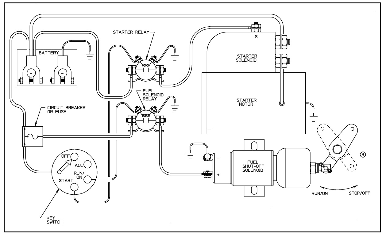 3 wire solenoid wiring diagram shut down