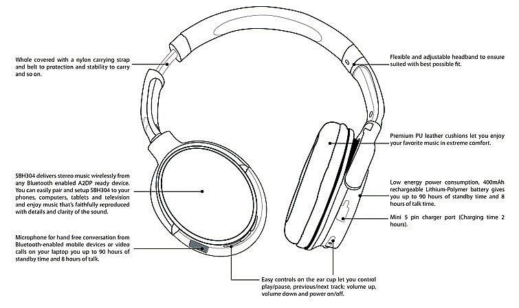 skullcandy headphones wiring diagram