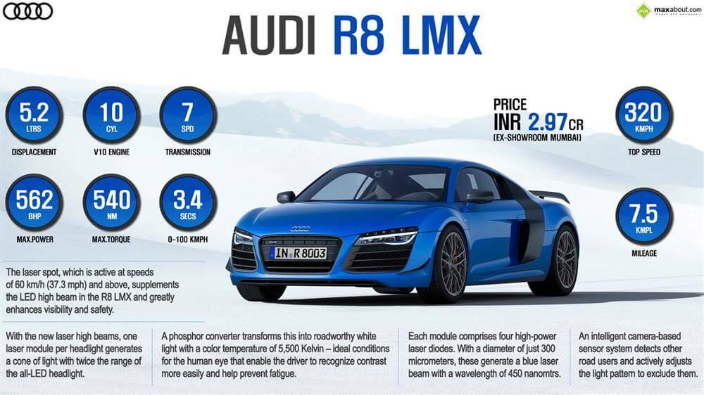 1000 Audi R8 LMX