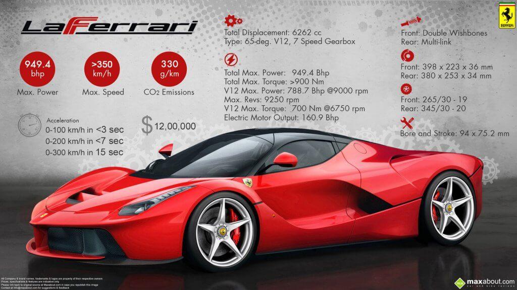Ferrari-LaFerrari_786-1024x576 Ferrari 458 vs Ferrari 488