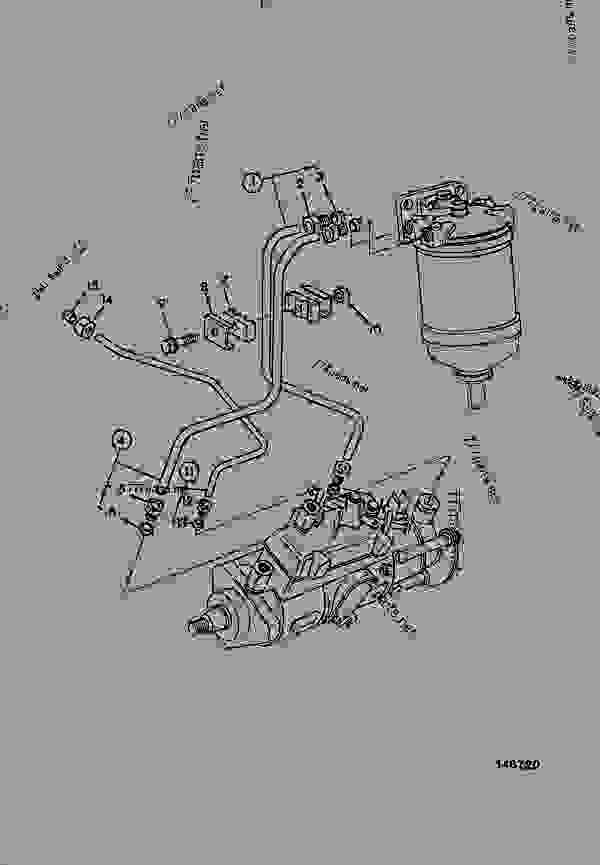 military fuel pump