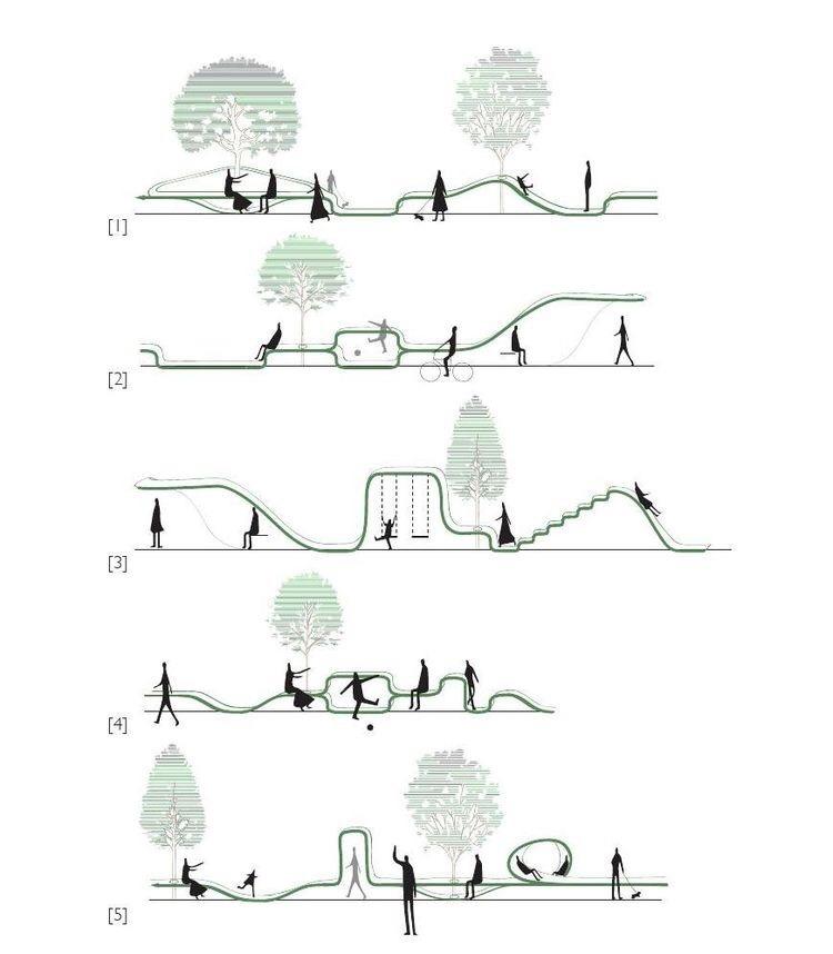LANDSCAPE ARCHITECTURE - survey form