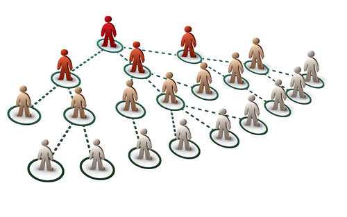 Network Marketing Guide