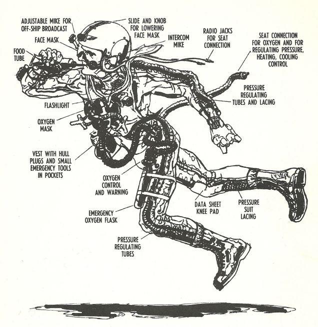 space suit diagram
