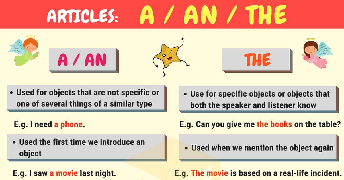 Articles in Grammar Useful Rules, List  Examples - 7 E S L