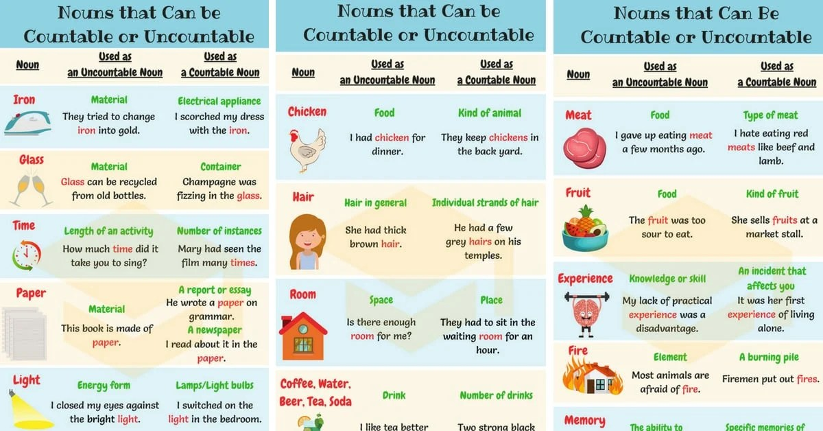 Nouns that Can Be Countable or Uncountable - 7 E S L - count and noncount nouns esl