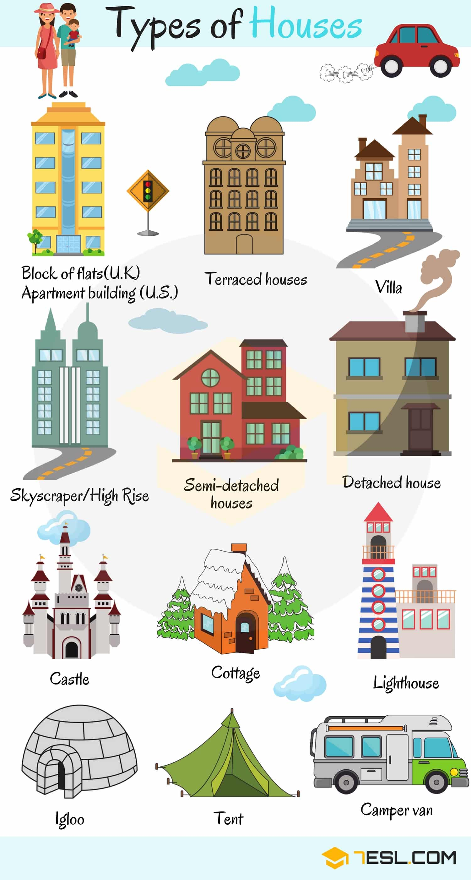 What Are The Different Styles Of Homes Around The House Vocabulary In English 7 E S L