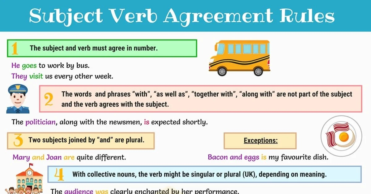 Subject Verb Agreement Rules and Examples - 7 E S L