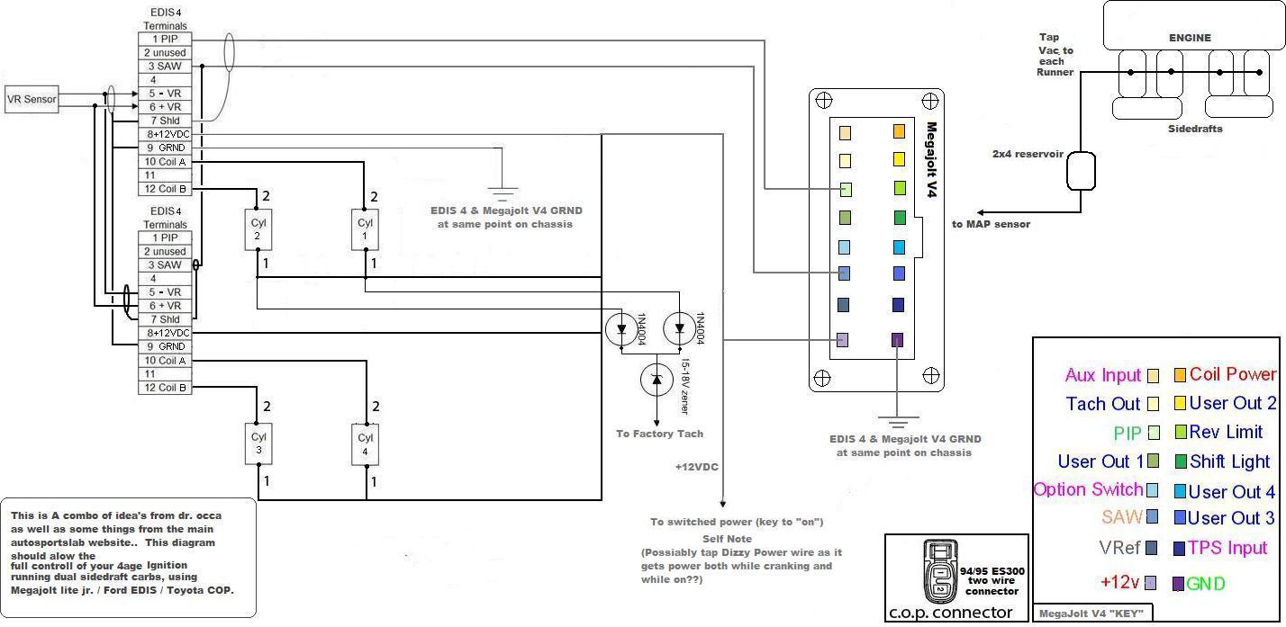 2000 Jetta Cruise Control Wiring Diagram Free Download Auto 2002 Saab 9 3 Starter Relay Location Engine