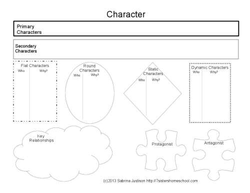 Character Analysis Chart - Free Printable - 7sistershomeschool