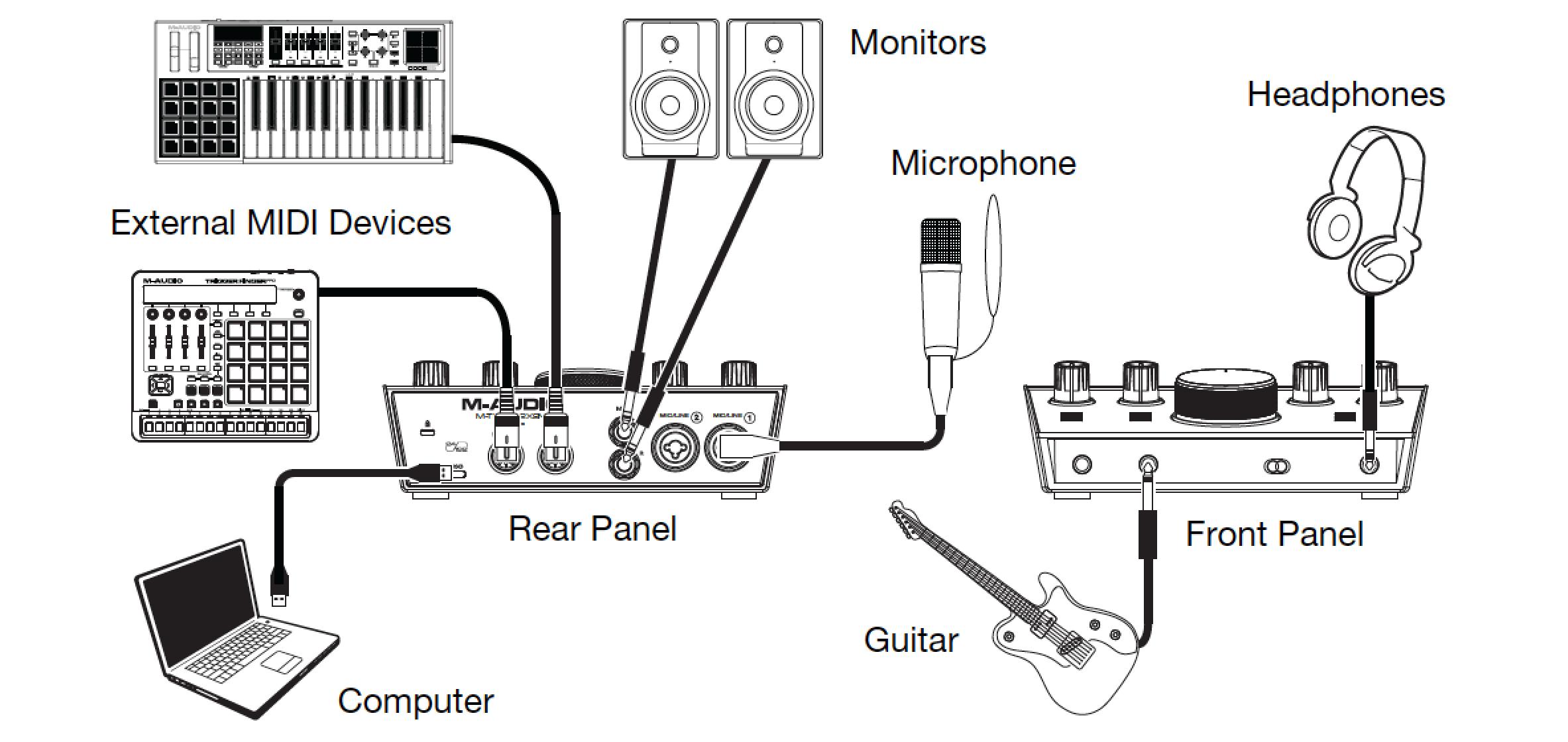 audio schema cablage software