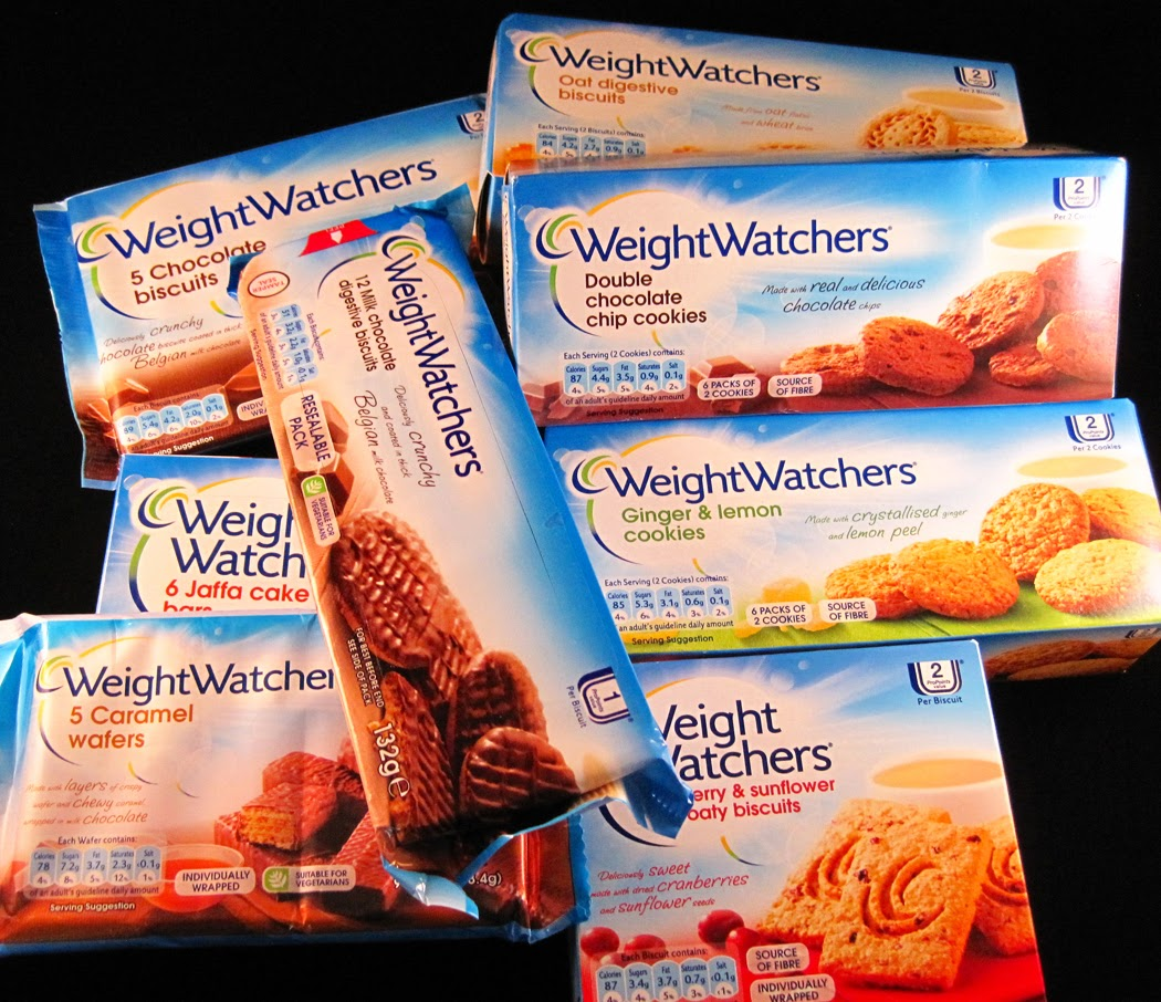 How To Plan A Weight Watchers Training Program 2016