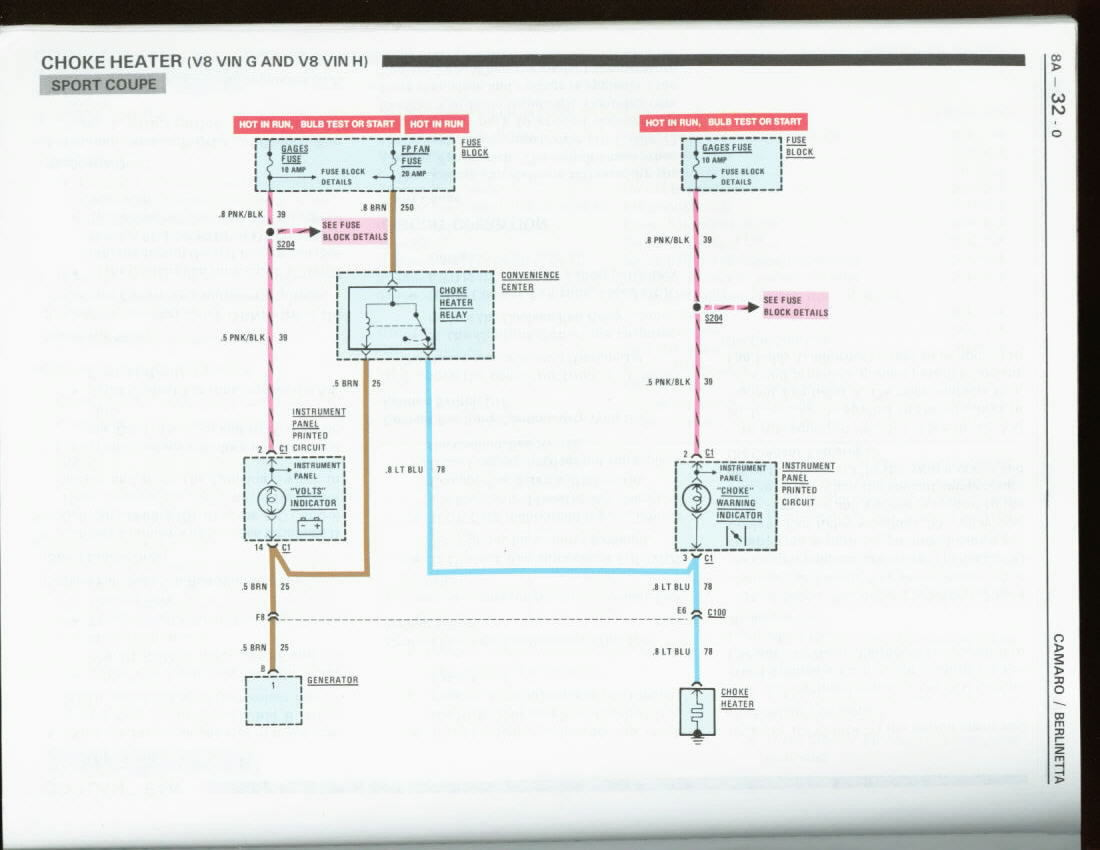 cj7 electric choke wiring diagram