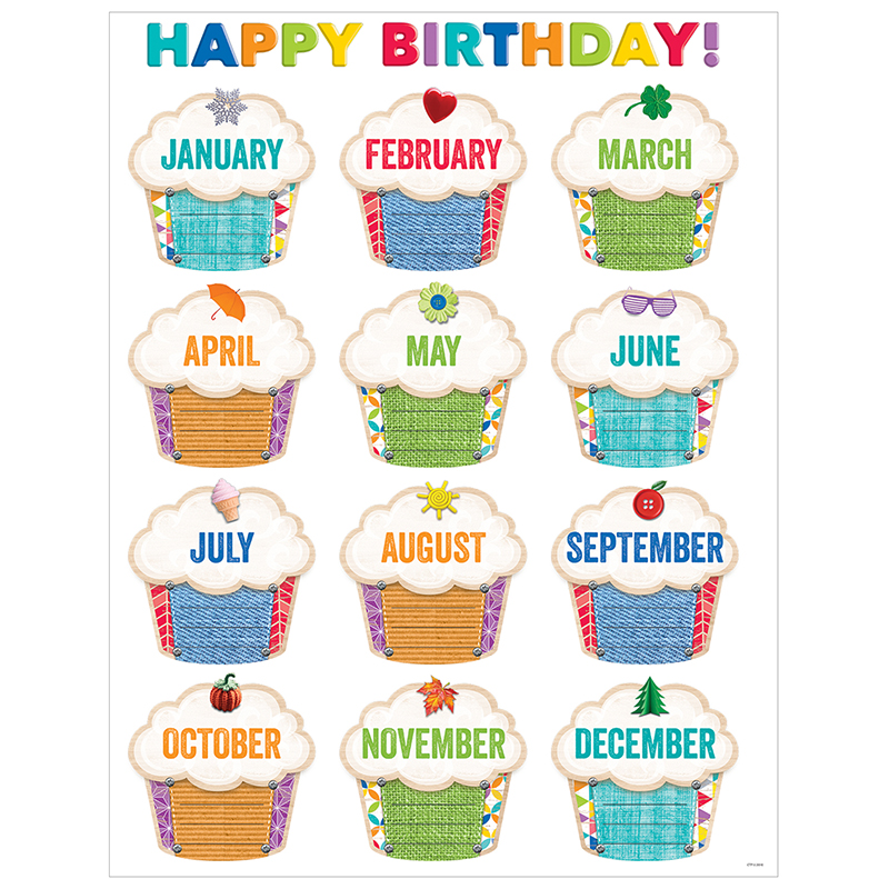 unique birthday chart for classroom  21512 a star is born birthday bulletin board just need