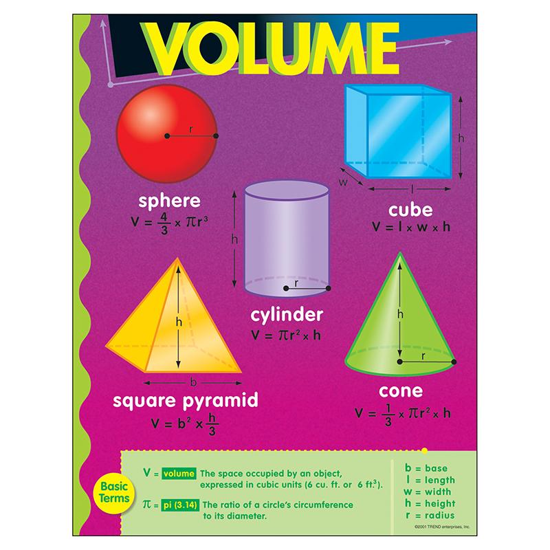 CHART VOLUME 17 X 22 GR 3-6 Math - T-38020