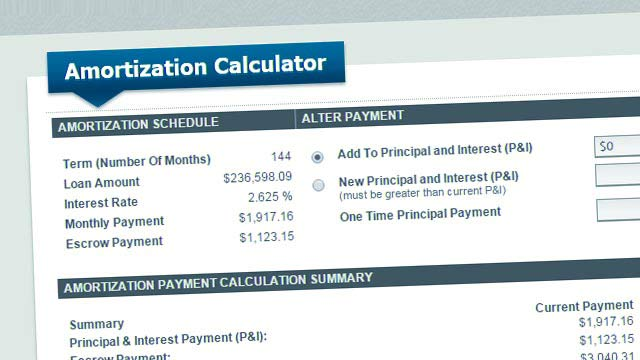 Amortization for Mortgages - mortgage amortization calculator