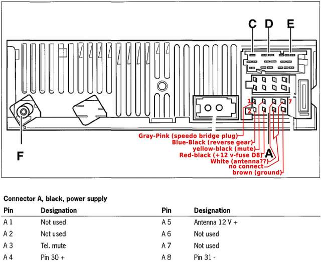 cdr-23 Wiring Diagram - 986 Forum - for Porsche Boxster  Cayman Owners