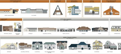 What Style Is That House? Visual Guides to Domestic ...