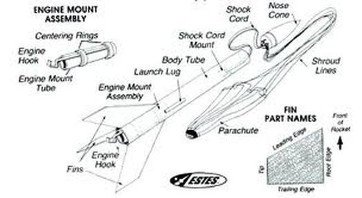 estes engine diagram