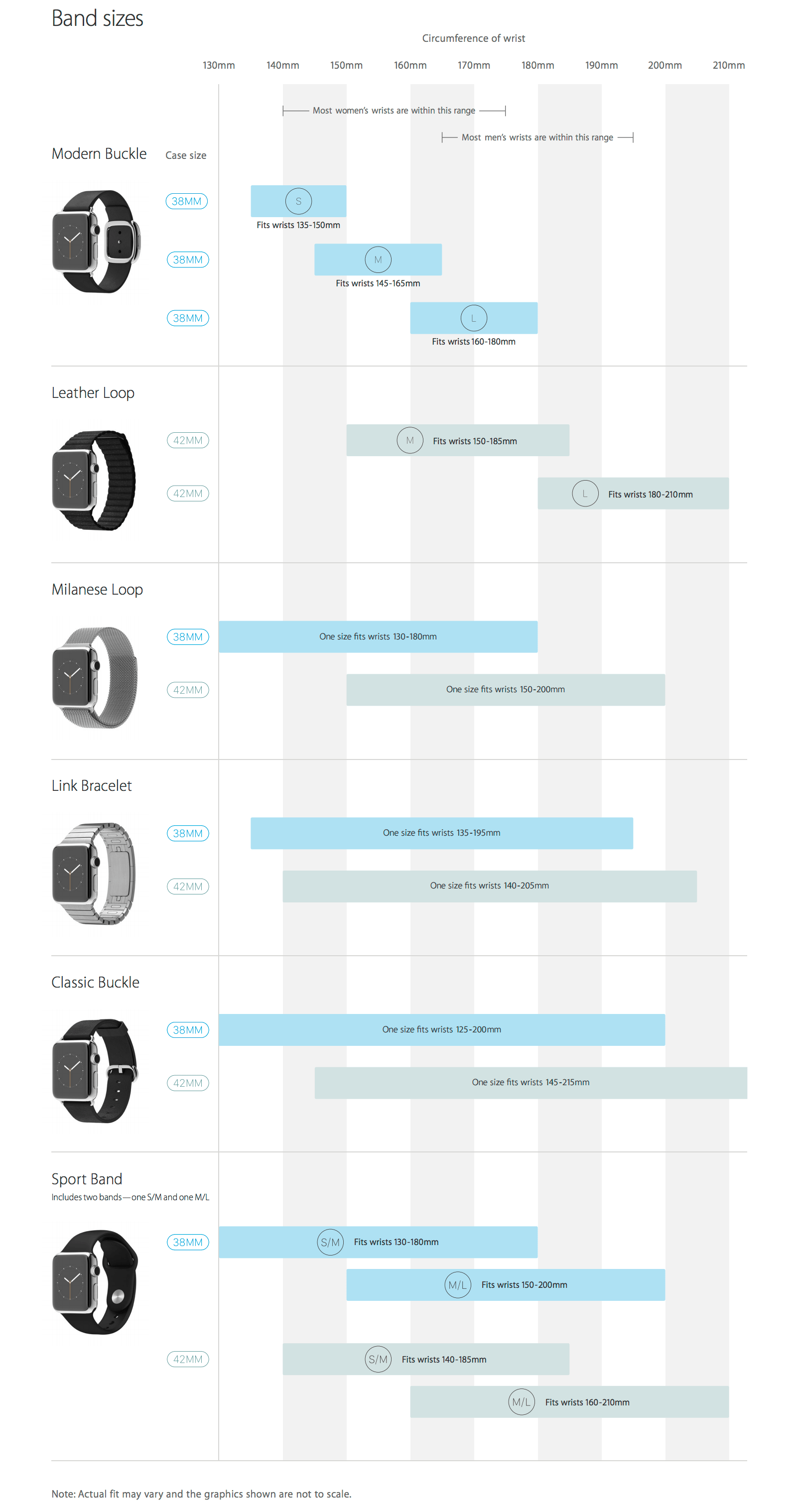 Size M Apple S Official Apple Watch Sizing Guide With Band Sizes 9to5mac