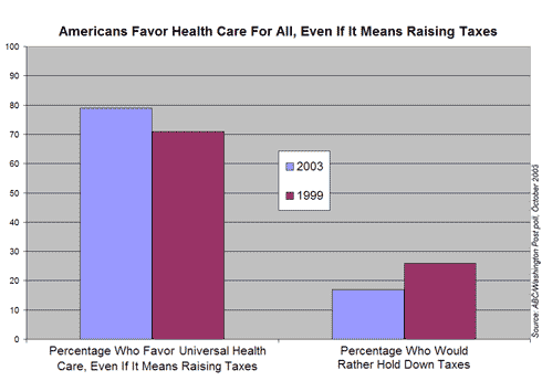 health_care_taxes_poll.png