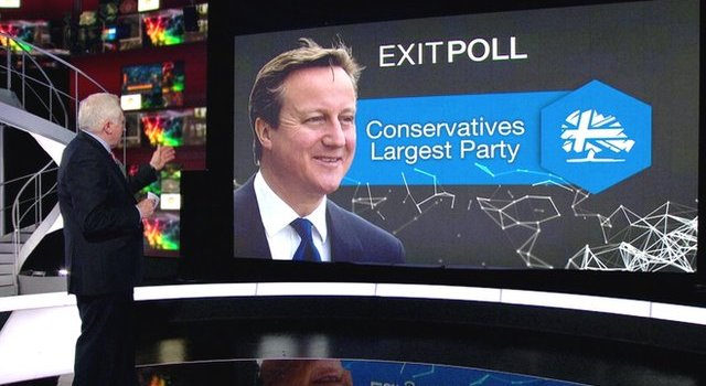 UK General Election 2015: Psychology & Polls