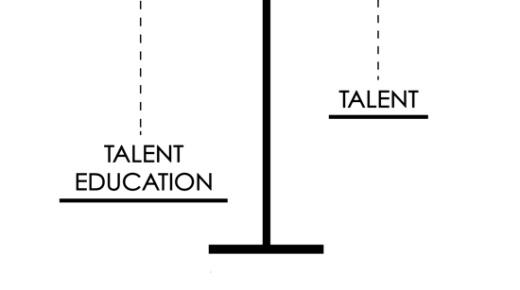 The Commercialization of Education