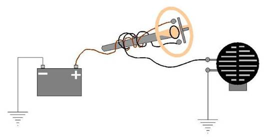 Wiring Diagram For Horn Button Wiring Diagram