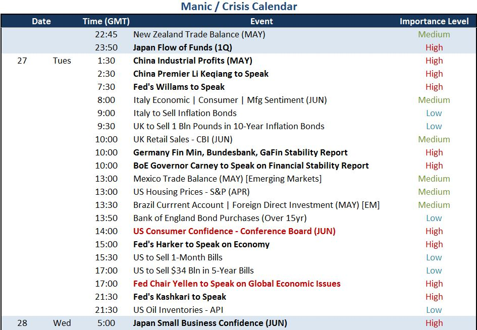 The Importance Of An Economic Calendar For Day Trading Trading - the importance of an economic calendar for day trading
