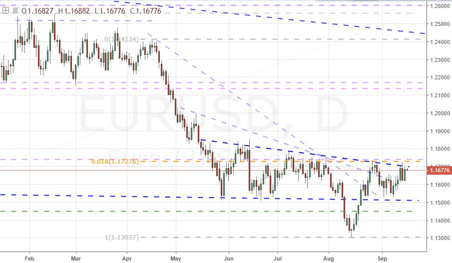 Fresh US-China Trade Wars and Brexit Concerns Start Week, But Dollar