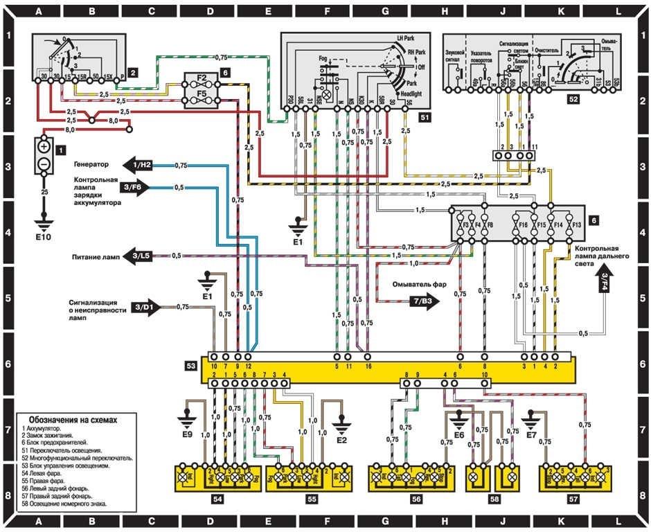 Mercedes Benz W124 Wiring Diagram Pdf Mercedes Benz Wiring Diagram