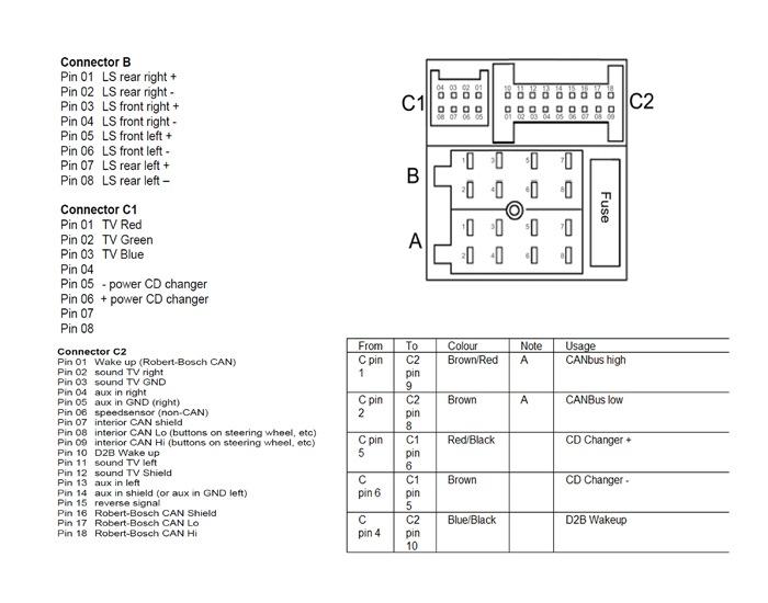 1 4 speaker jack ledningsdiagram