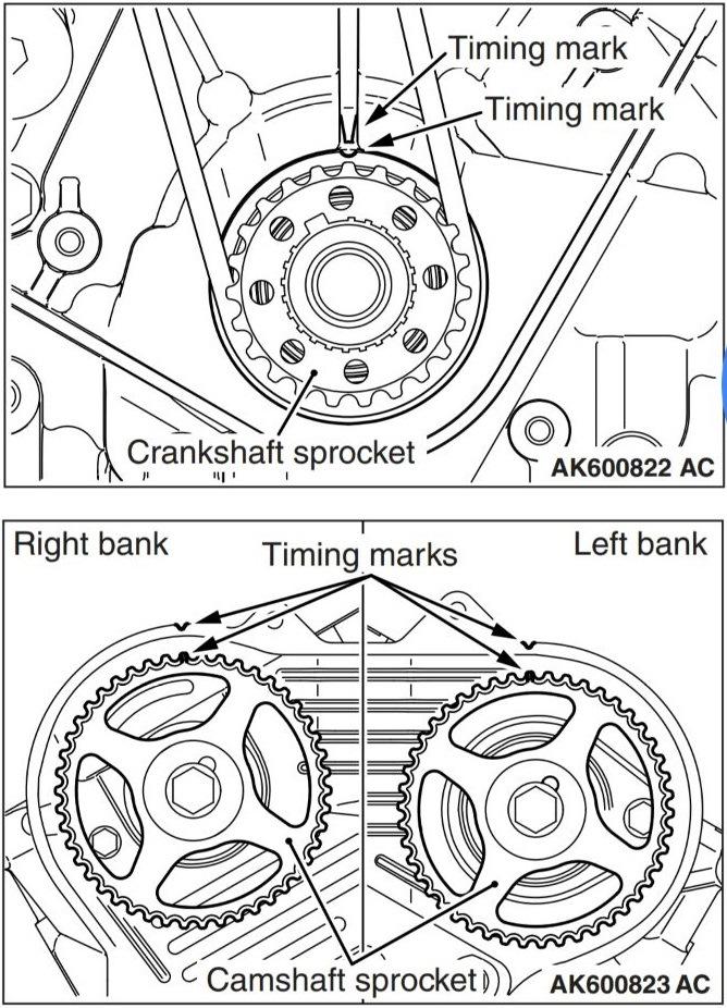 Регулировка зазора впускных клапанов Mitsubishi Outlander XL 30