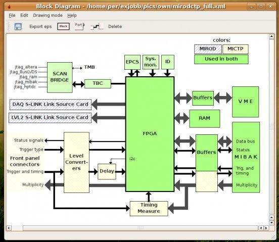 Block Diagram Builder - Kqcgayentrepreneursnl \u2022