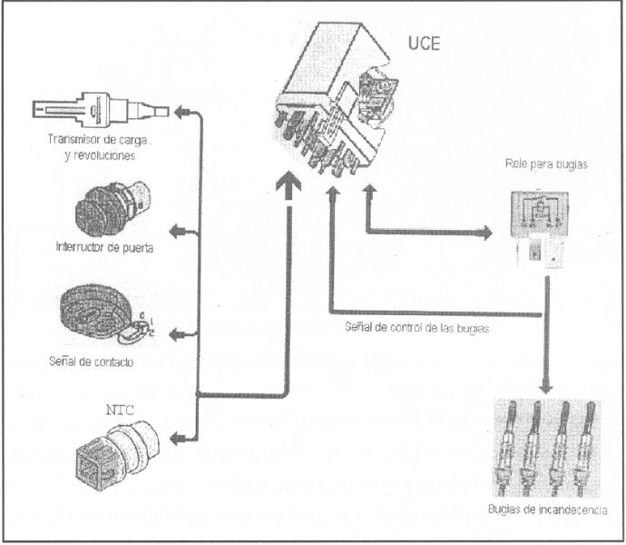 volkswagen diagrama de cableado egr