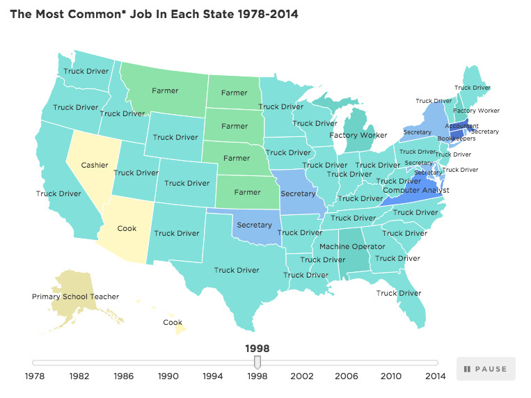 Map The most common* job in California? Truck driver 893 KPCC