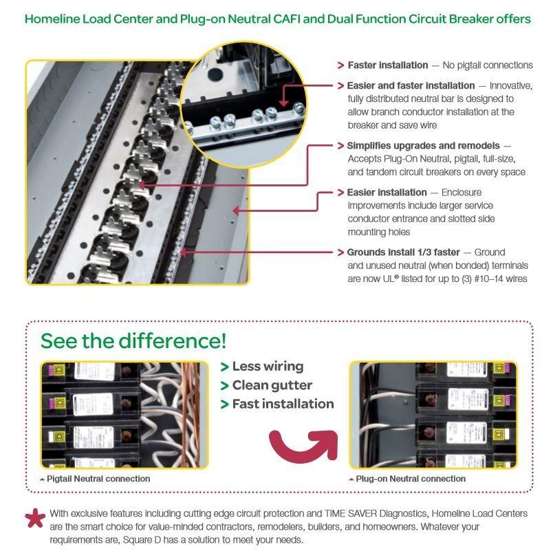 Square D Homeline 40-Circuit 100-Amp Main Breaker Plug-On Neutral