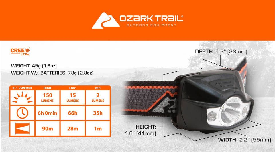Ozark Trail 150-Lumen Multi-Color Headlamp with Hands-Free Battery