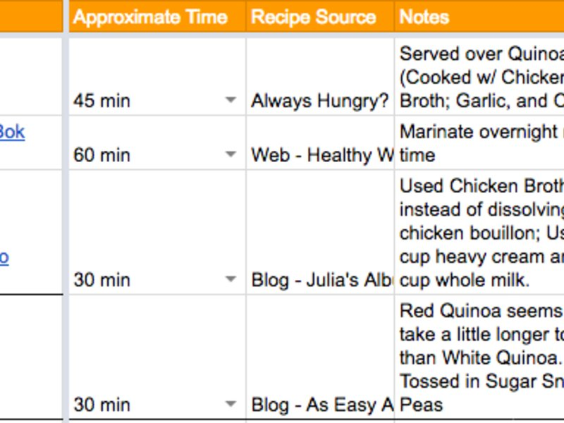 Dinner Meal Plan for a Week - Bethany Bell - Simbi
