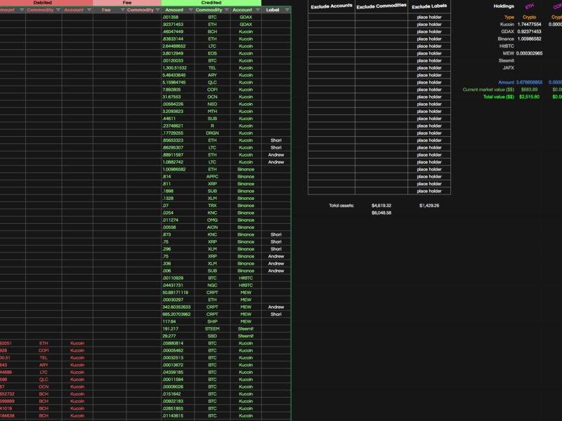 28 fresh photograph of stock tracking spreadsheet cover letter