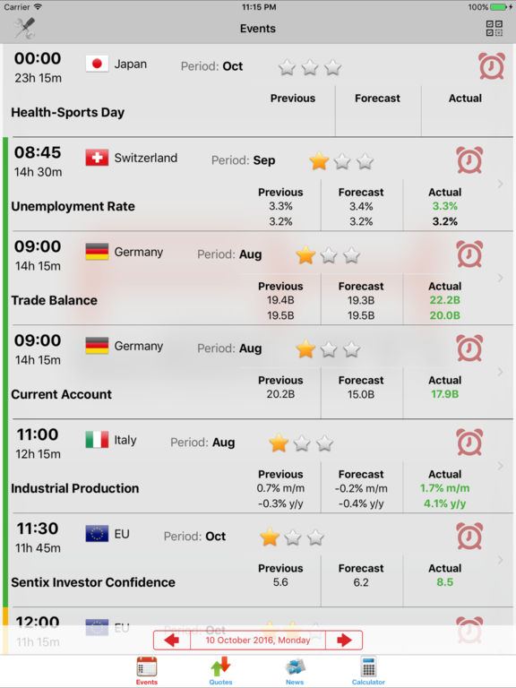 Forex news events calendar - the importance of an economic calendar for day trading