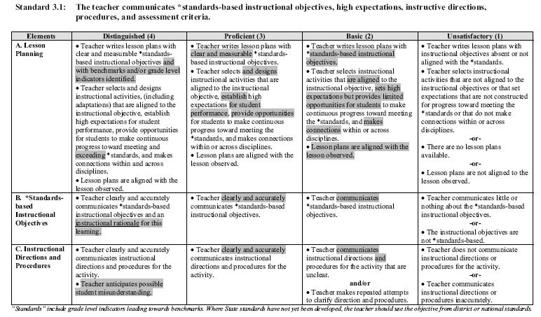 a100educationalpolicy / Teacher Evaluation Models