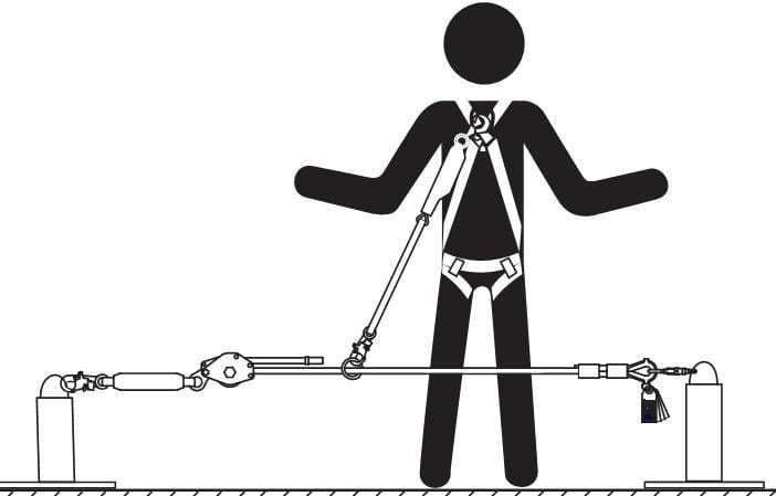 safety harness lifelines
