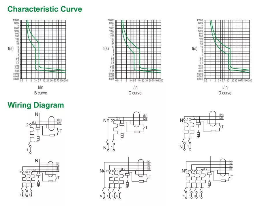 2 pole rcbo wiring diagram