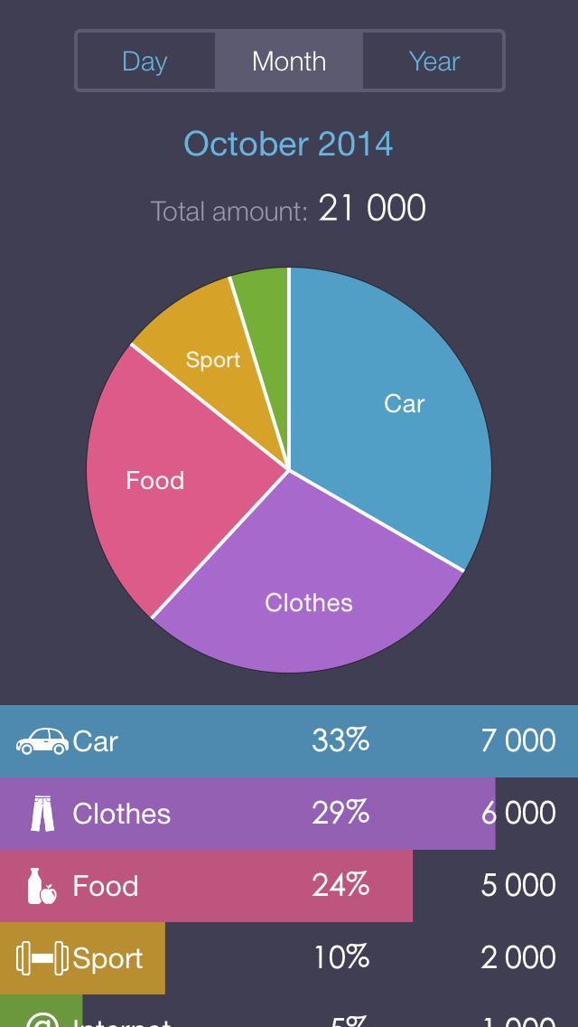 Income OK - the excellent income and expense tracker (its handy